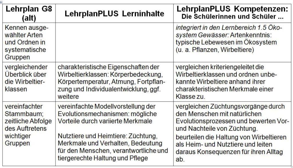 Famous Konsonant Digraphe Einer Tabelle 2Klasse Embellishment ...